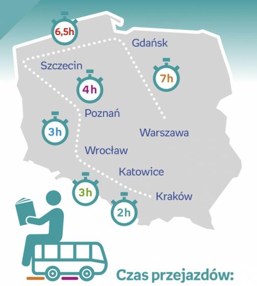 Katowice na trasie czytelniczej sztafety Empiku.